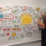 Sketchnoting at the AutoTrader Leadership Conference